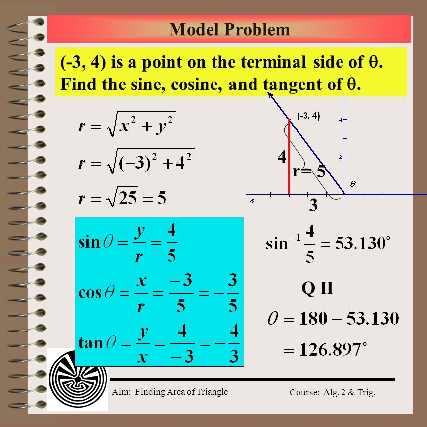Model Problem (-3, 4) is a point on the terminal side of . Find the sine, cosine, and tangent of .