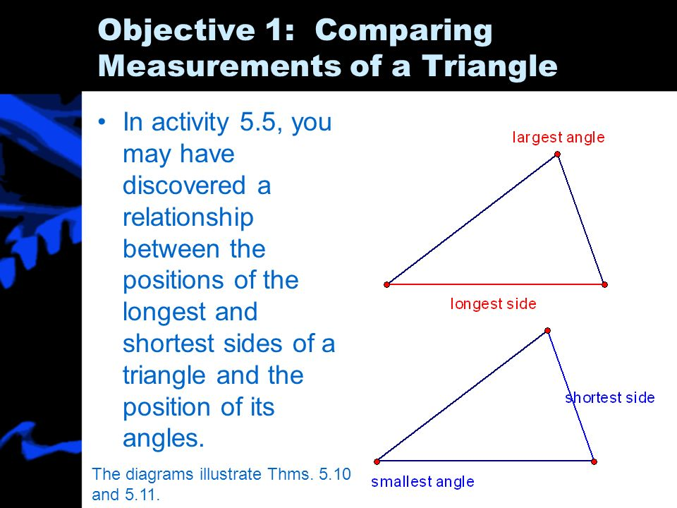 Objective 1: Comparing Measurements of a Triangle
