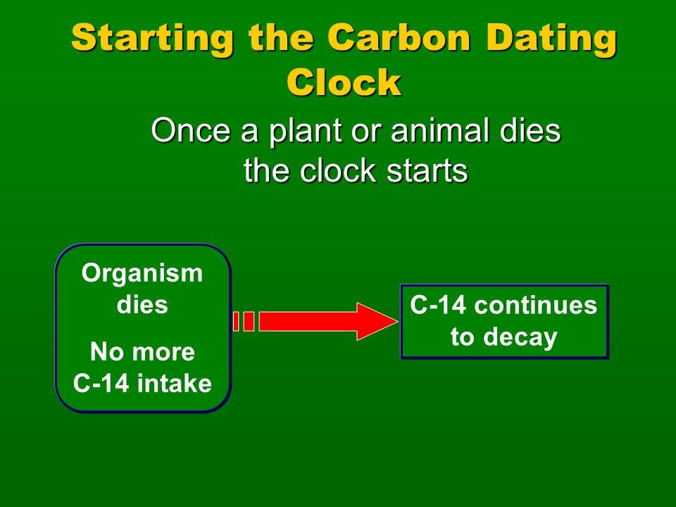 radiocarbon dating billede