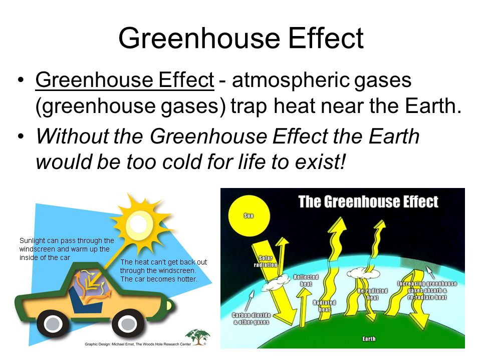 Greenhouse Effect Greenhouse Effect - atmospheric gases (greenhouse gases) trap heat near the Earth.