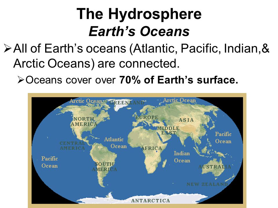 The Hydrosphere Earth's Oceans