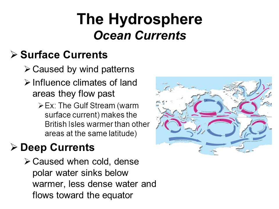 The Hydrosphere Ocean Currents