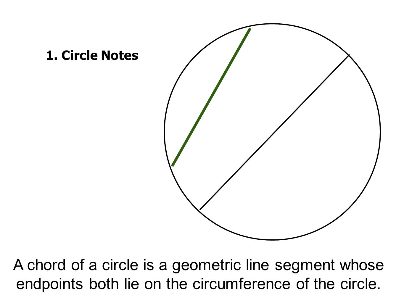 1. Circle Notes Diameter is the longest cord.