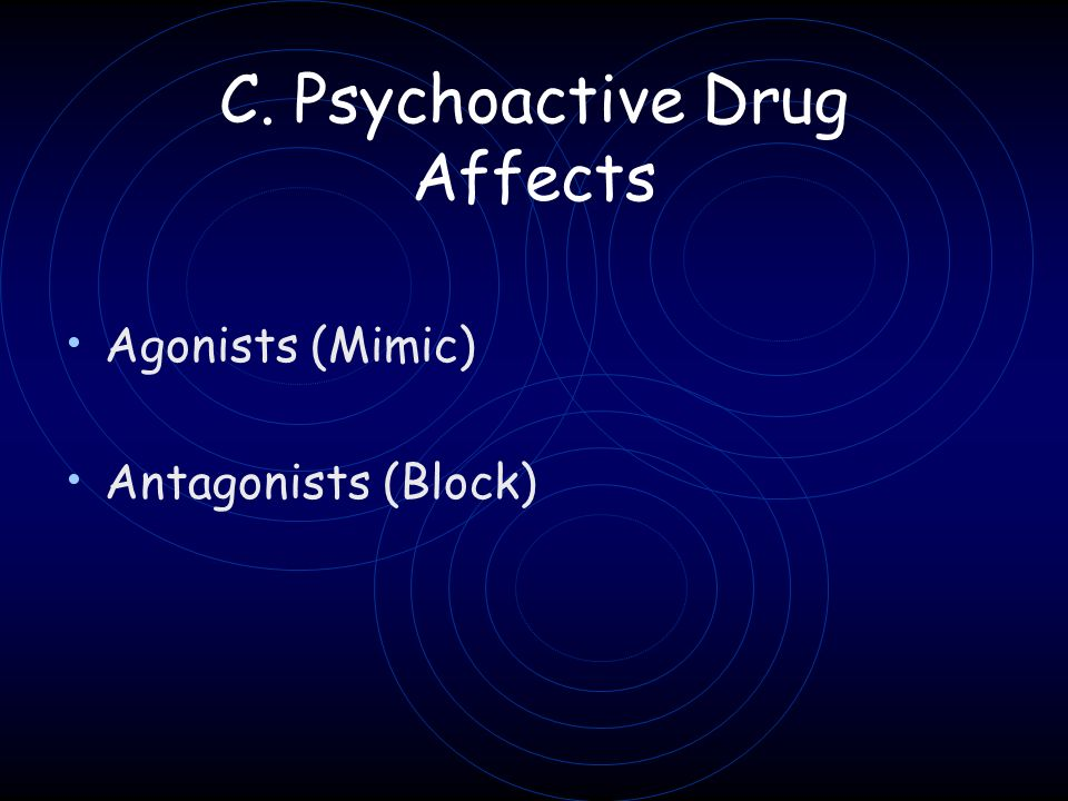 C. Psychoactive Drug Affects
