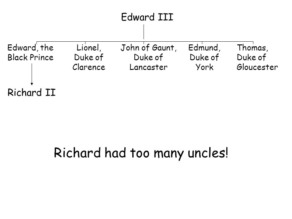 Richard had too many uncles!