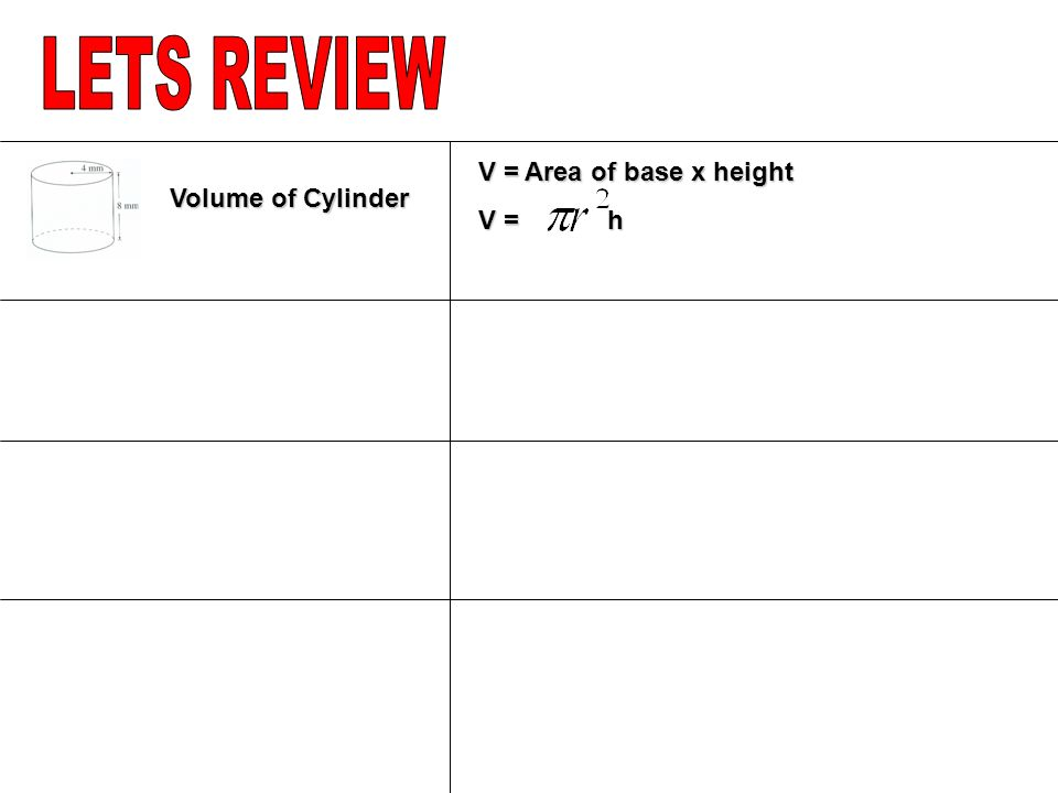 LETS REVIEW V = Area of base x height V = h Volume of Cylinder