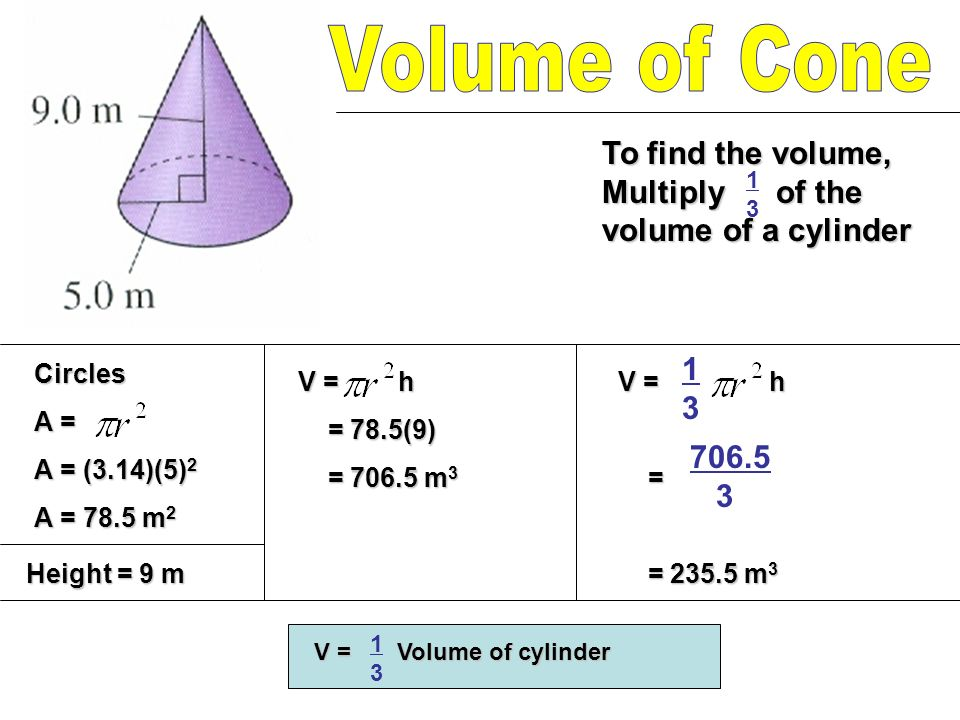 Volume of Cone To find the volume, Multiply of the volume of a cylinder Circles.