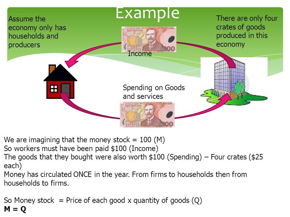 Example Assume the economy only has households and producers
