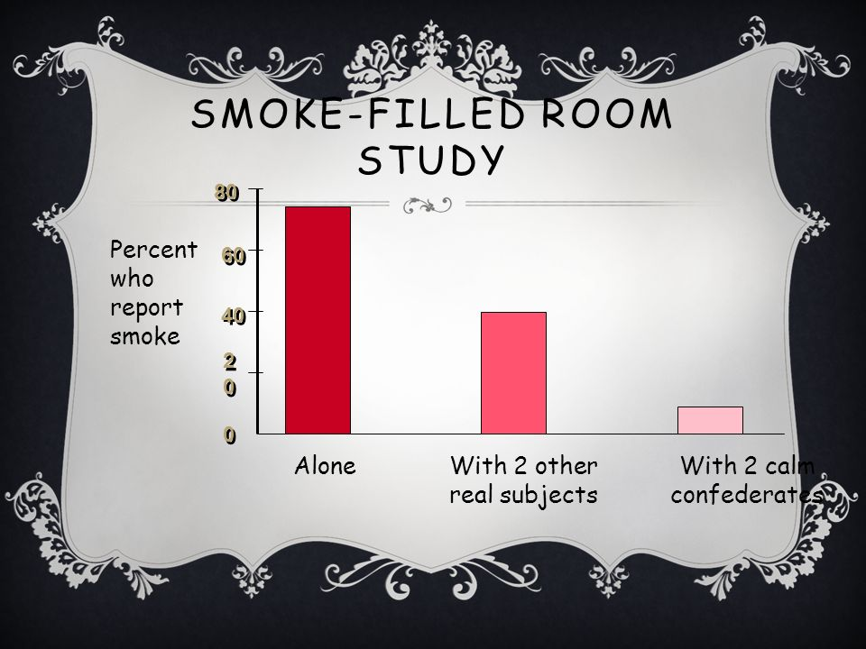 Smoke-Filled Room Study