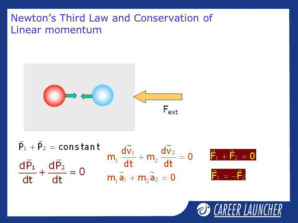 Newton's Third Law and Conservation of Linear momentum