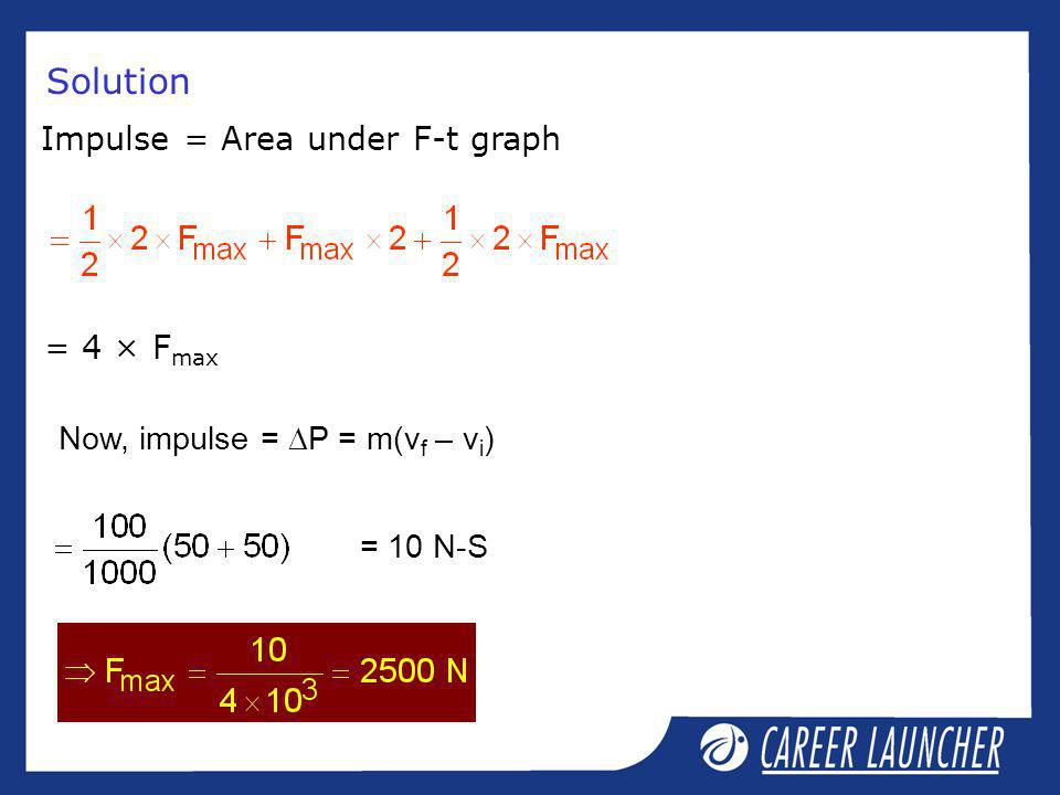 Solution Impulse = Area under F-t graph = 4 × Fmax