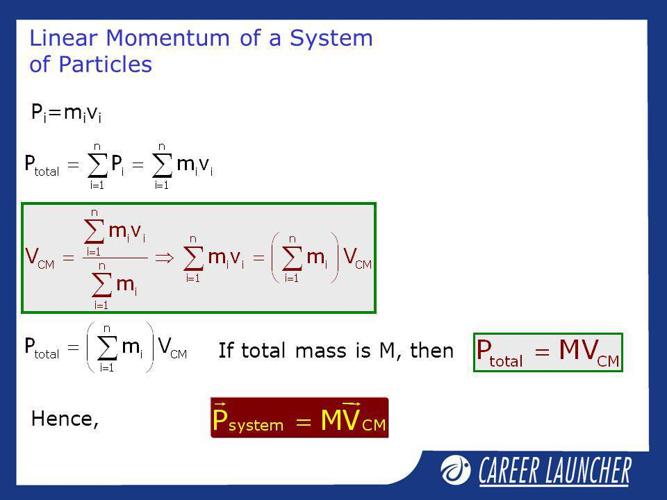 Linear Momentum of a System of Particles
