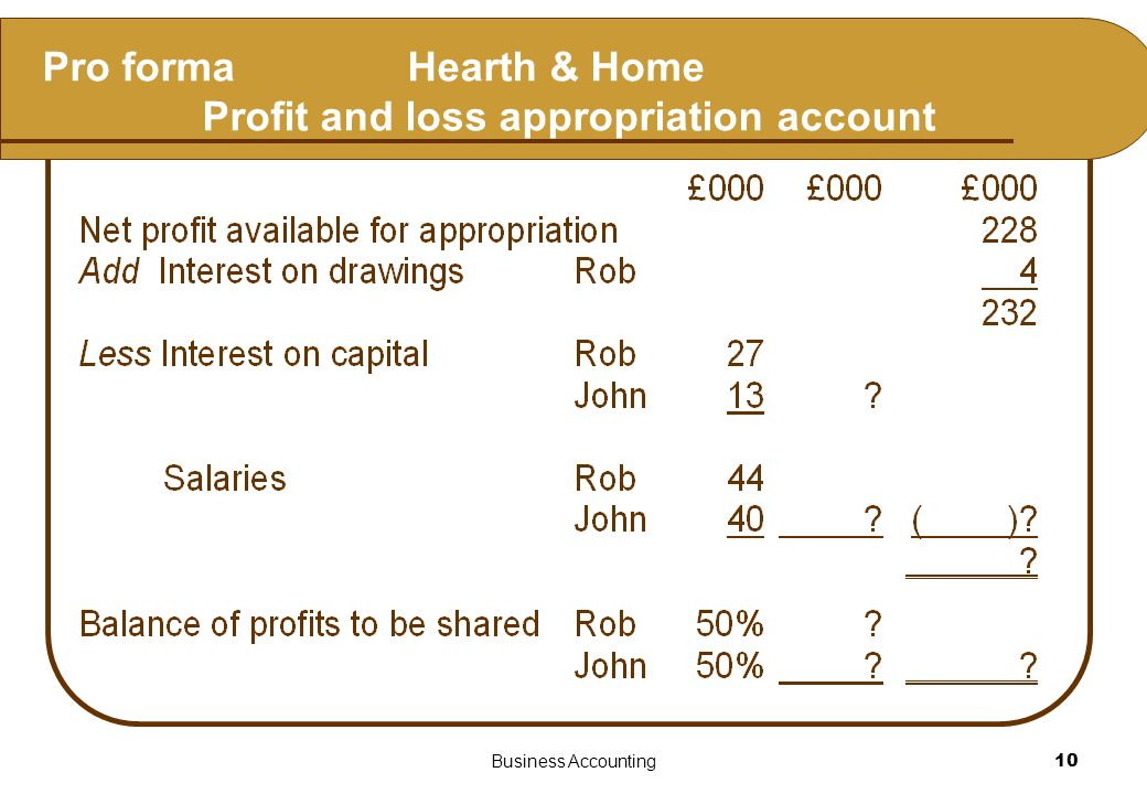 Pro forma Hearth & Home Profit and loss appropriation account