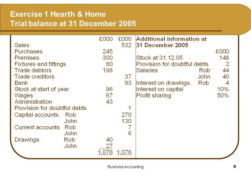 Exercise 1 Hearth & Home Trial balance at 31 December 2005