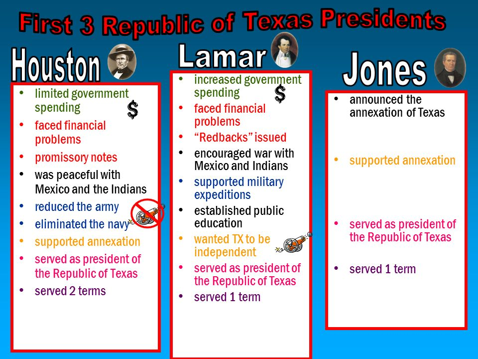First 3 Republic of Texas Presidents
