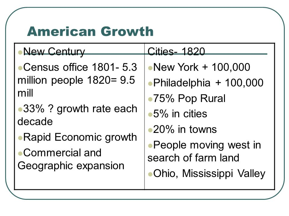 American Growth New Century