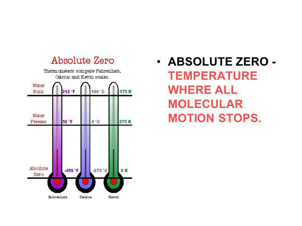 ABSOLUTE ZERO - TEMPERATURE WHERE ALL MOLECULAR MOTION STOPS.