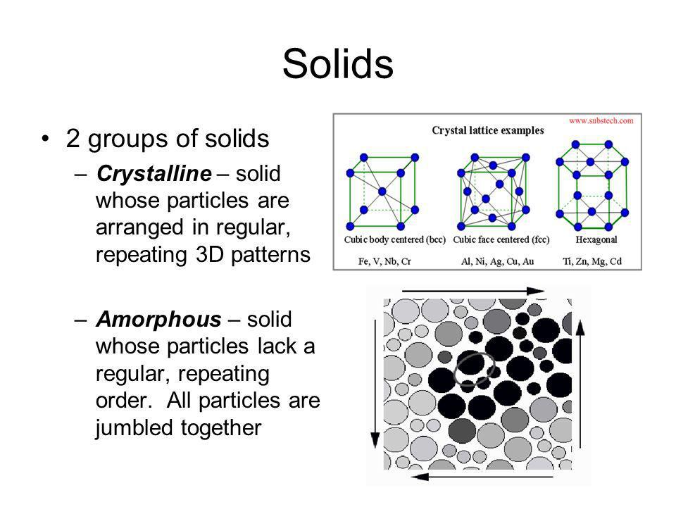 Solids 2 groups of solids