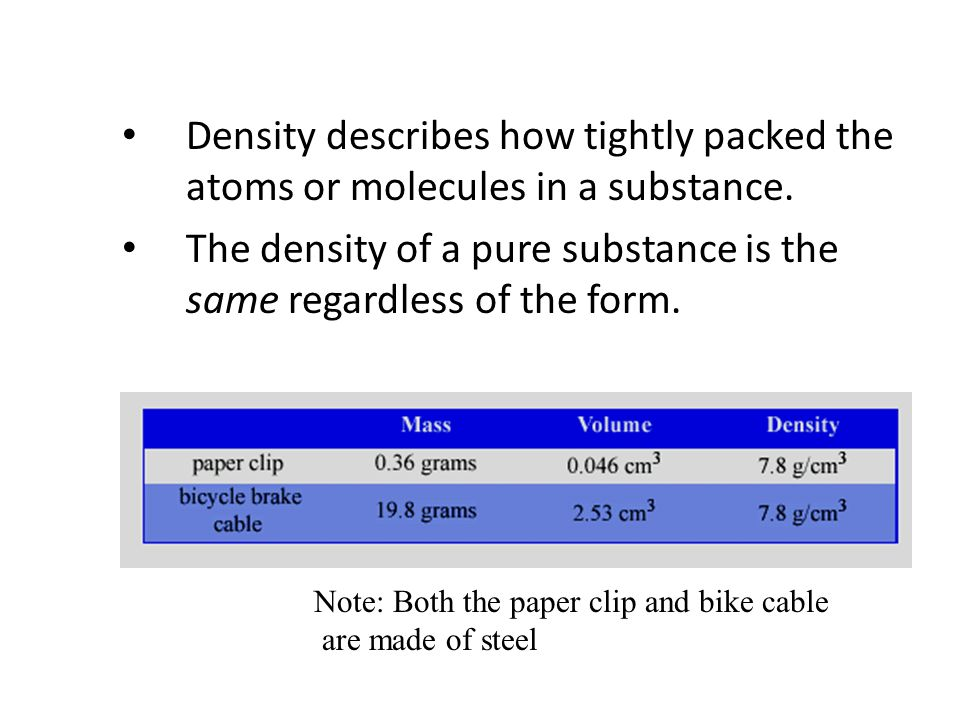 The density of a pure substance is the same regardless of the form.