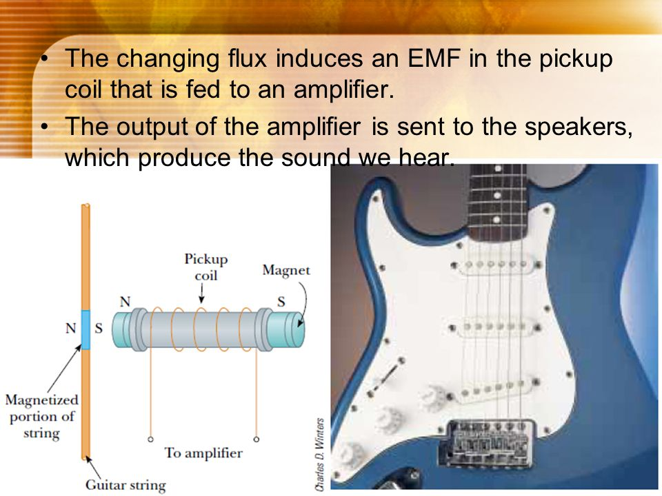 The changing flux induces an EMF in the pickup coil that is fed to an amplifier.