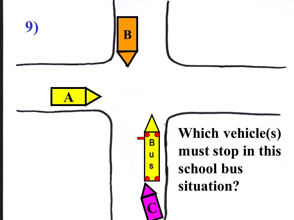 9) B A Which vehicle(s) must stop in this school bus situation Bus C