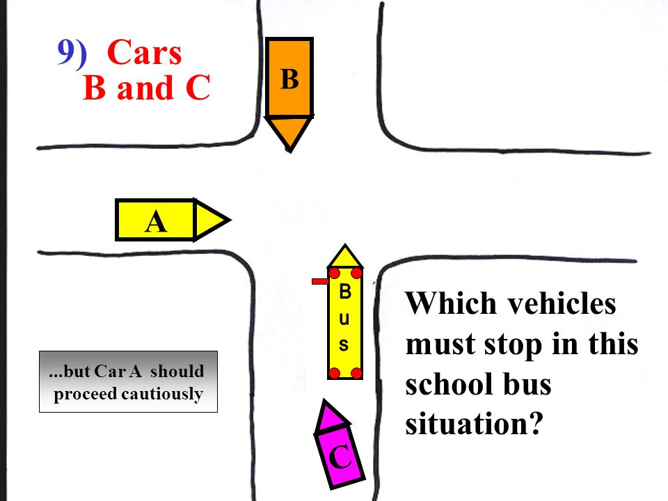 9) Cars B and C B. A. Which vehicles must stop in this school bus situation Bus. ...but Car A should.