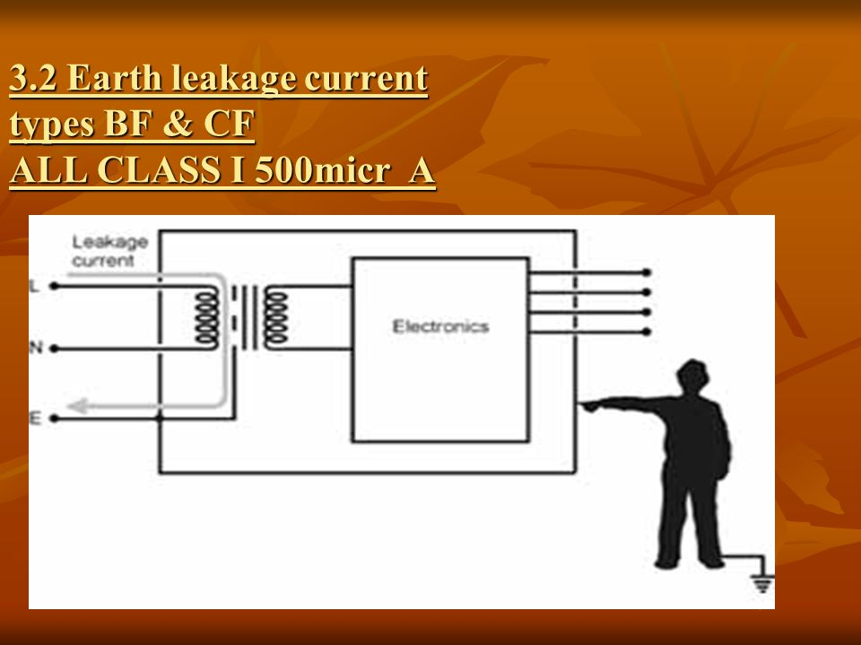 3.2 Earth leakage current types BF & CF ALL CLASS I 500micr A