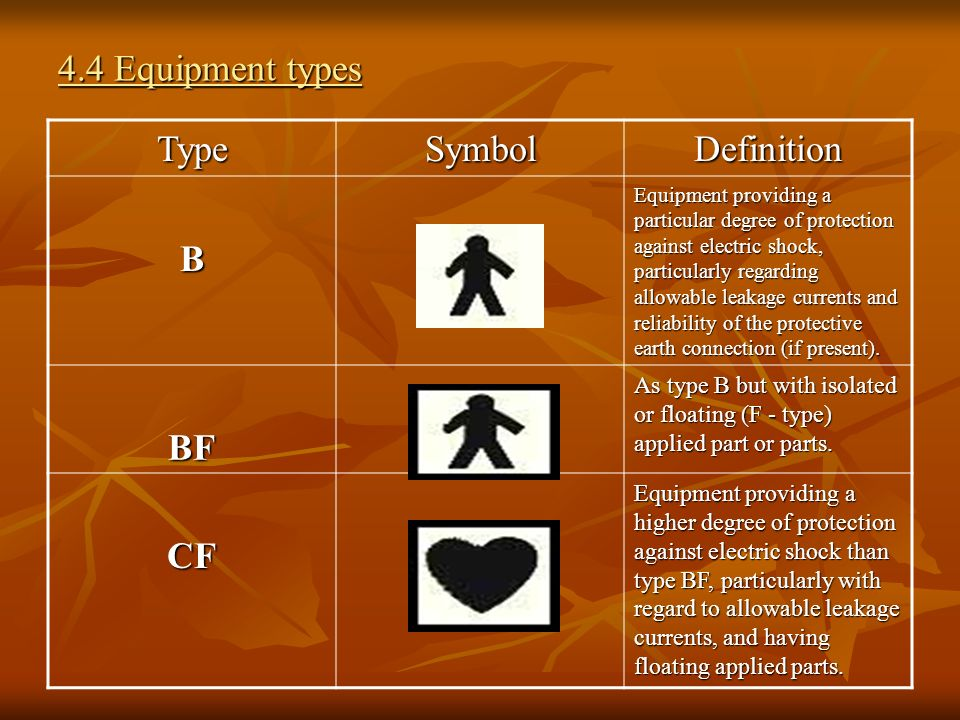 4.4 Equipment types Type Symbol Definition B BF CF