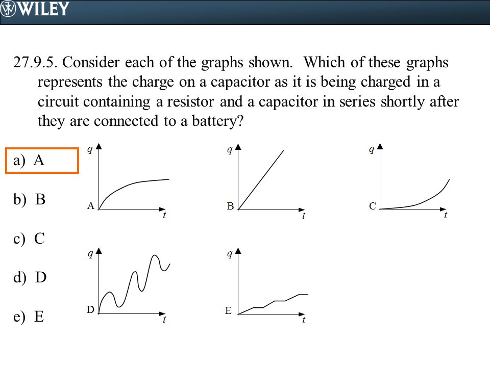 Consider each of the graphs shown