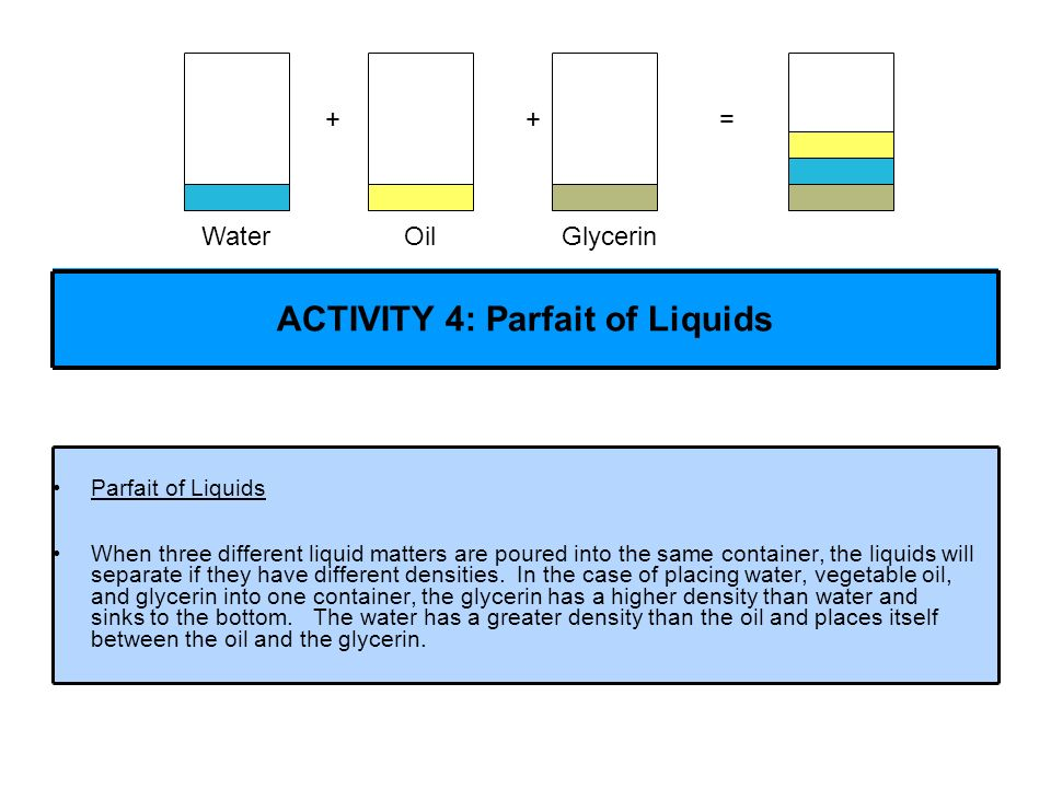 ACTIVITY 4: Parfait of Liquids