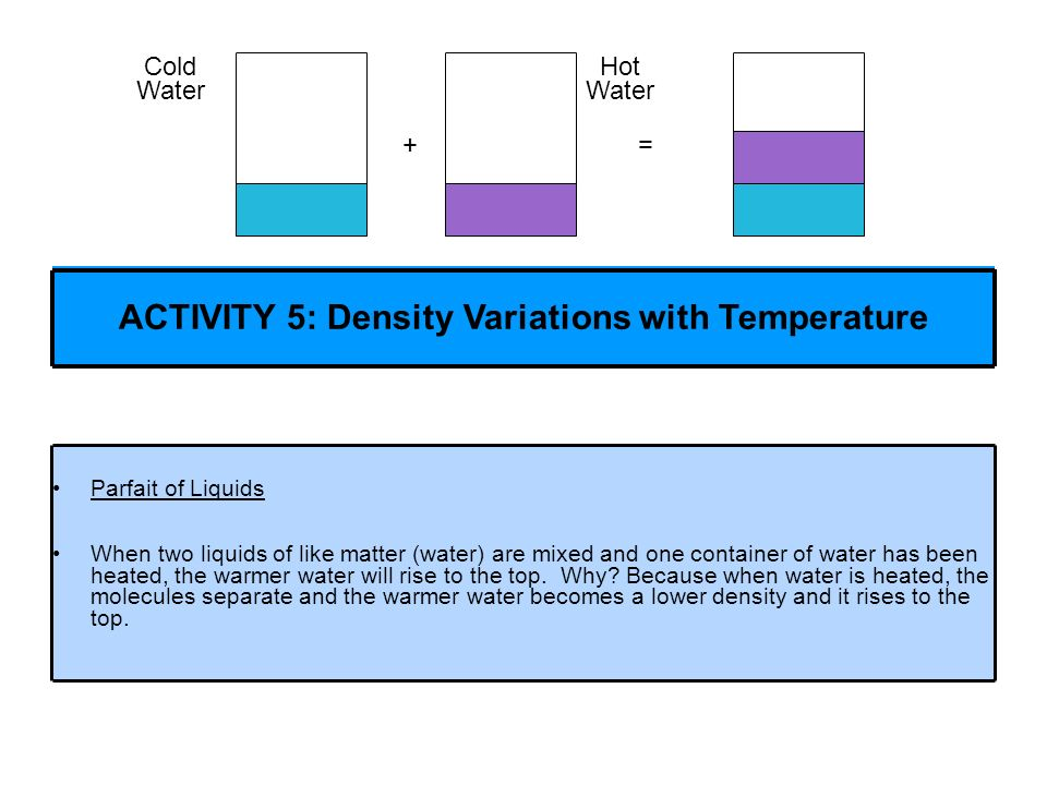 ACTIVITY 5: Density Variations with Temperature
