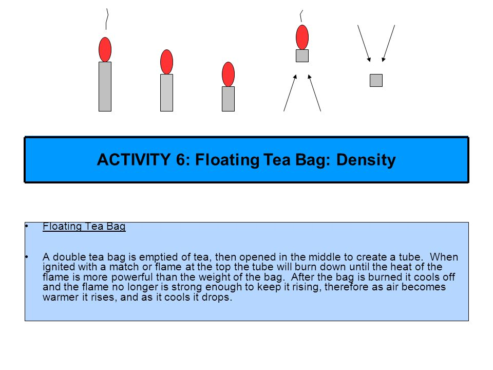 ACTIVITY 6: Floating Tea Bag: Density