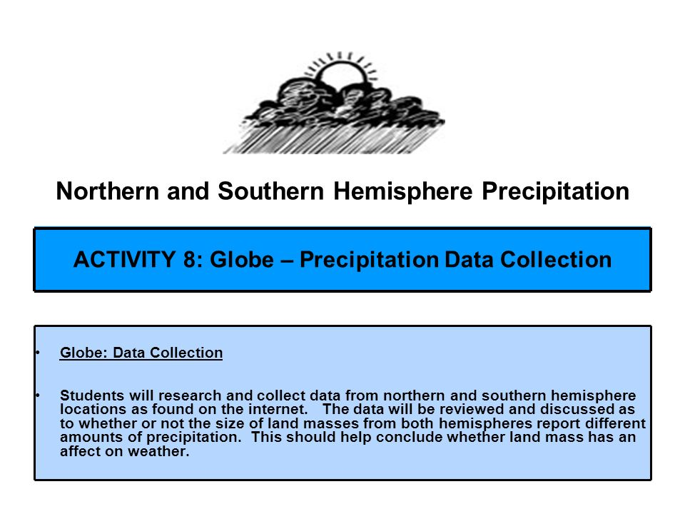 Northern and Southern Hemisphere Precipitation