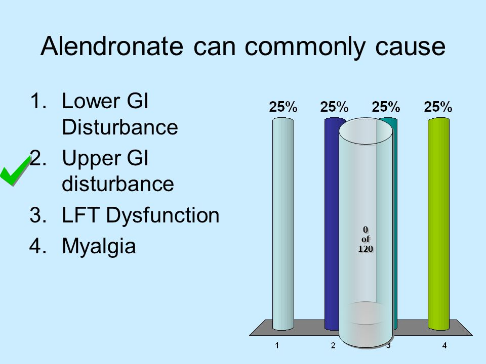 Alendronate can commonly cause
