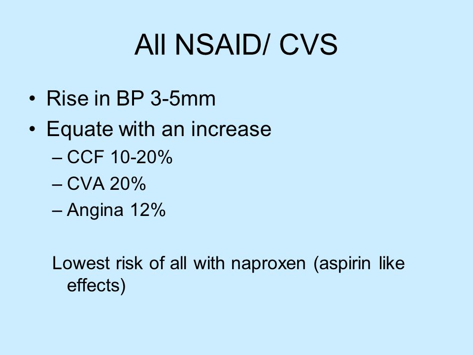 All NSAID/ CVS Rise in BP 3-5mm Equate with an increase CCF 10-20%