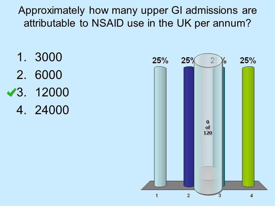 Approximately how many upper GI admissions are attributable to NSAID use in the UK per annum