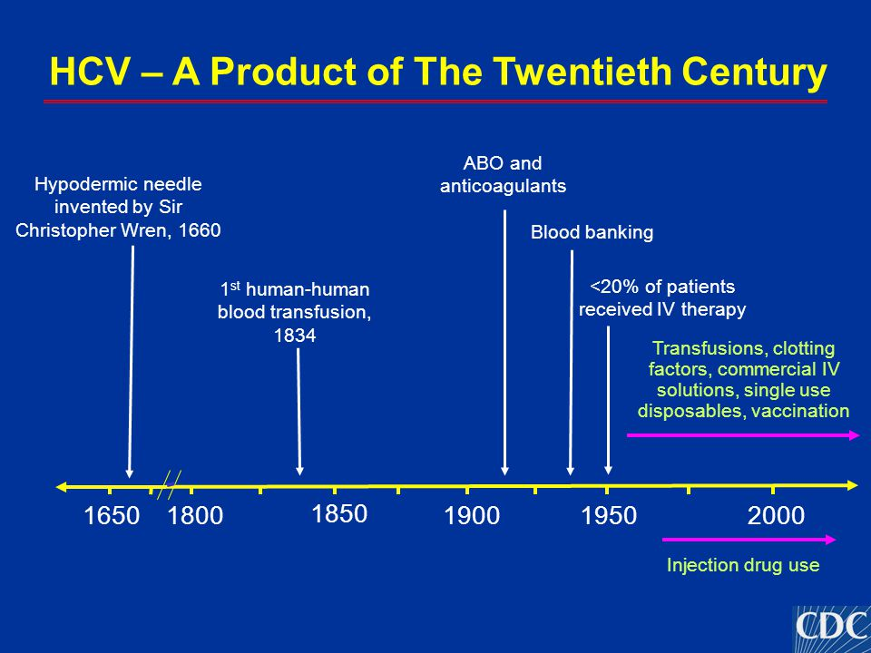 HCV – A Product of The Twentieth Century