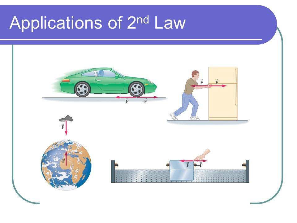 Applications of 2nd Law