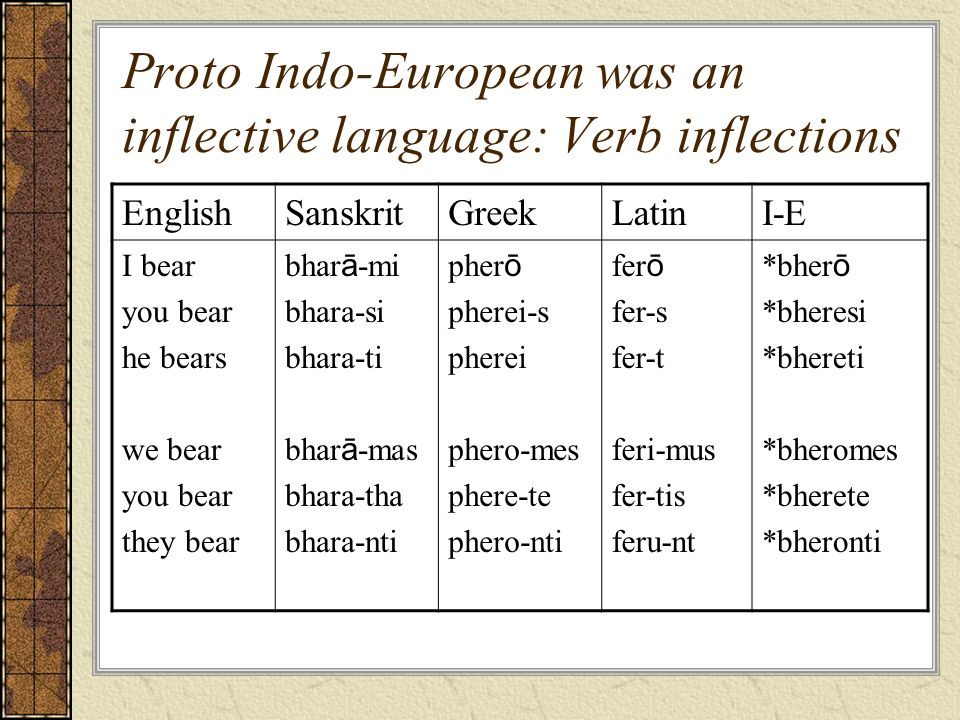 Proto Indo-European was an inflective language: Verb inflections