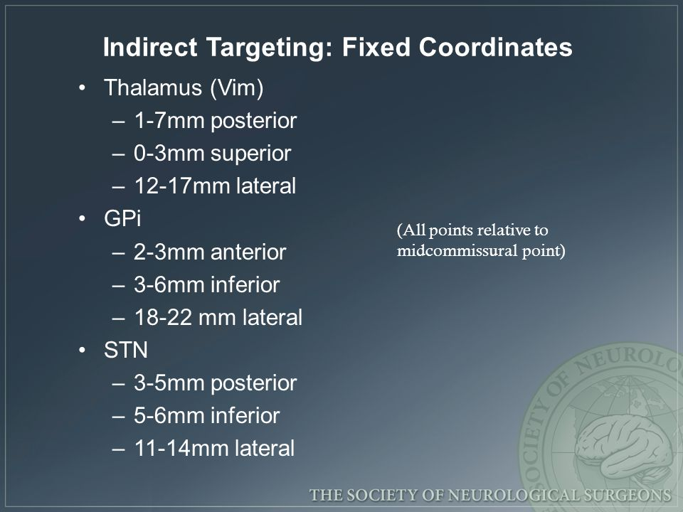 Indirect Targeting: Fixed Coordinates