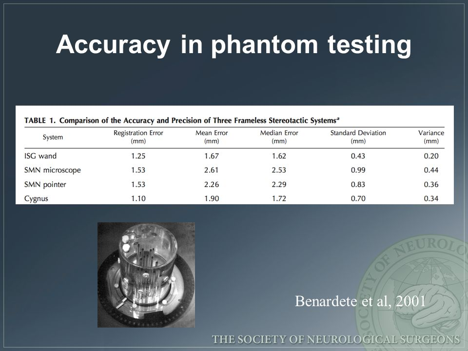 Accuracy in phantom testing