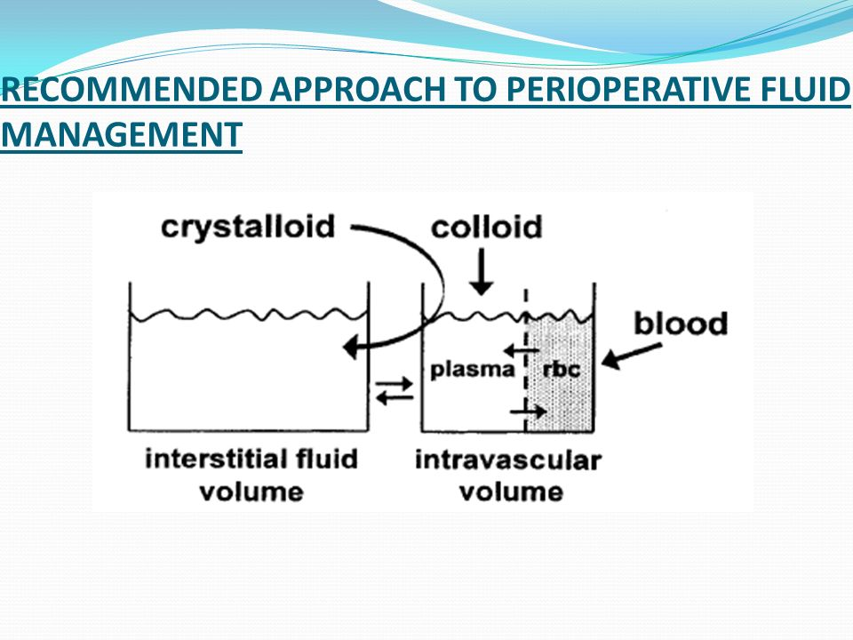 RECOMMENDED APPROACH TO PERIOPERATIVE FLUID MANAGEMENT