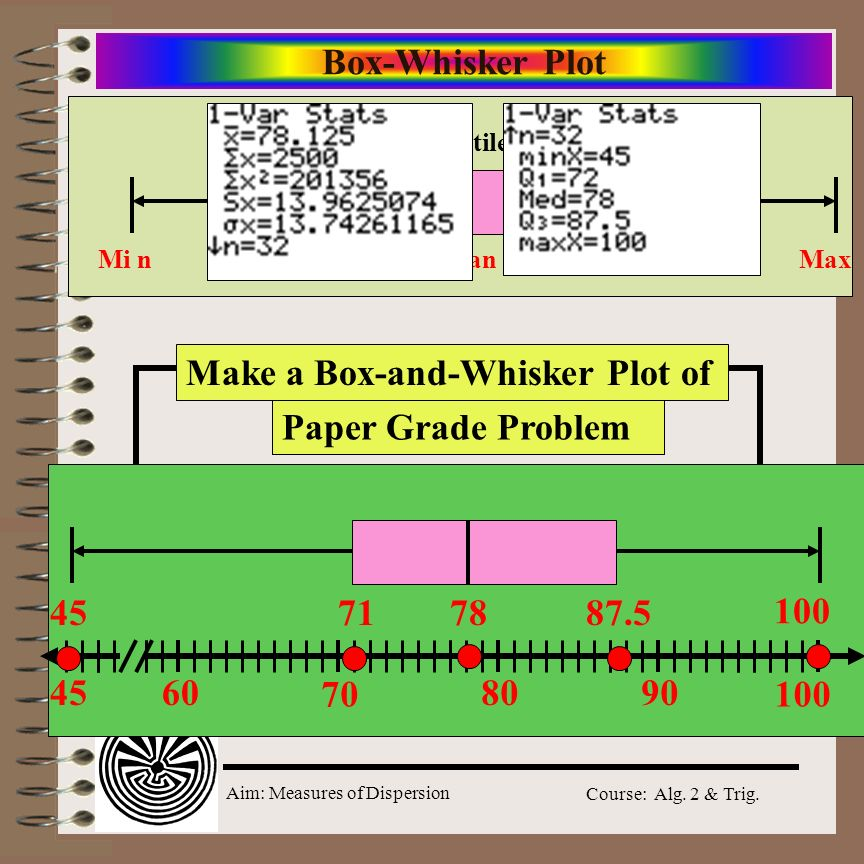 Make a Box-and-Whisker Plot of
