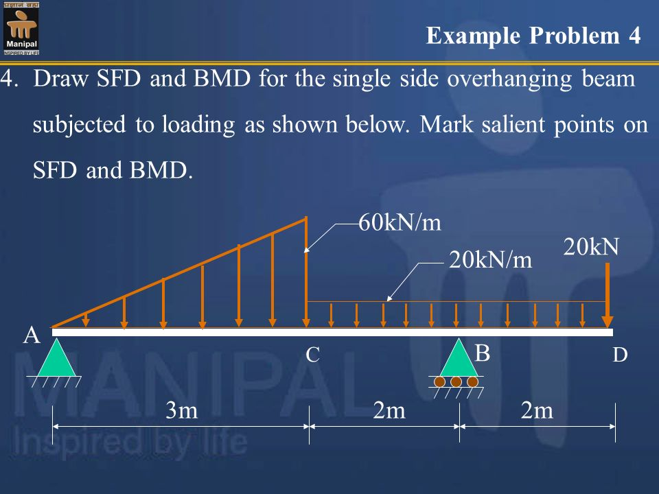 Shear Force and Bending Moment Diagrams [SFD & BMD] - ppt