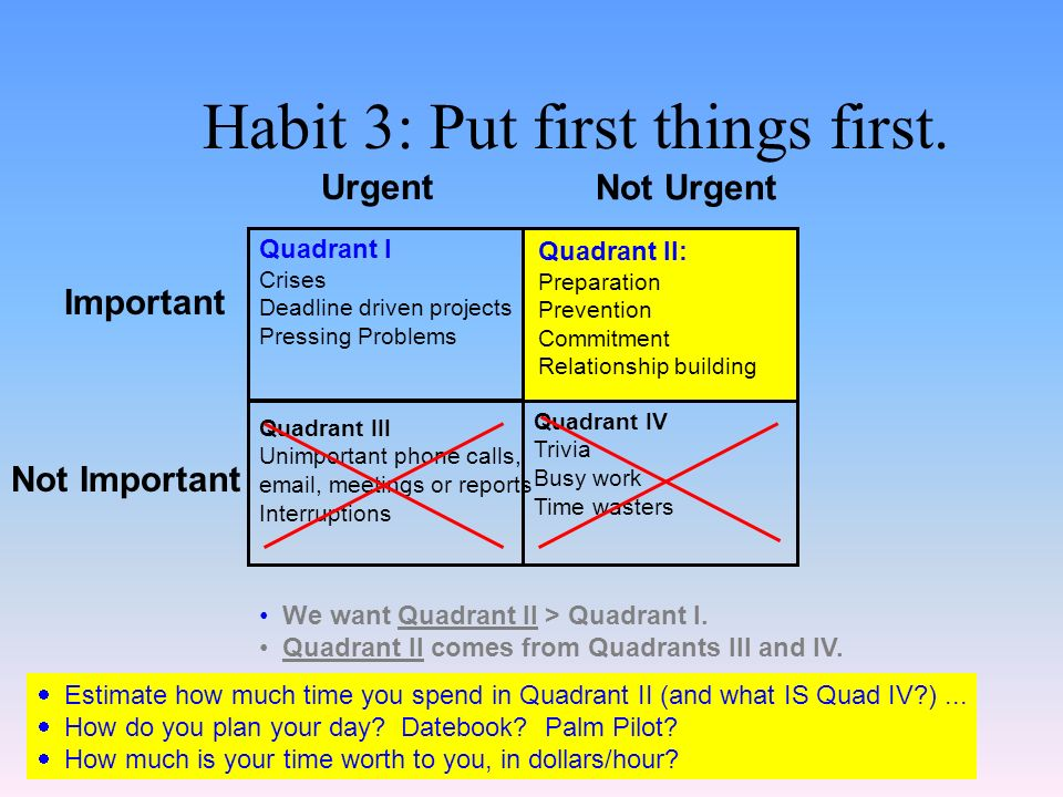Habit 3: Put first things first.