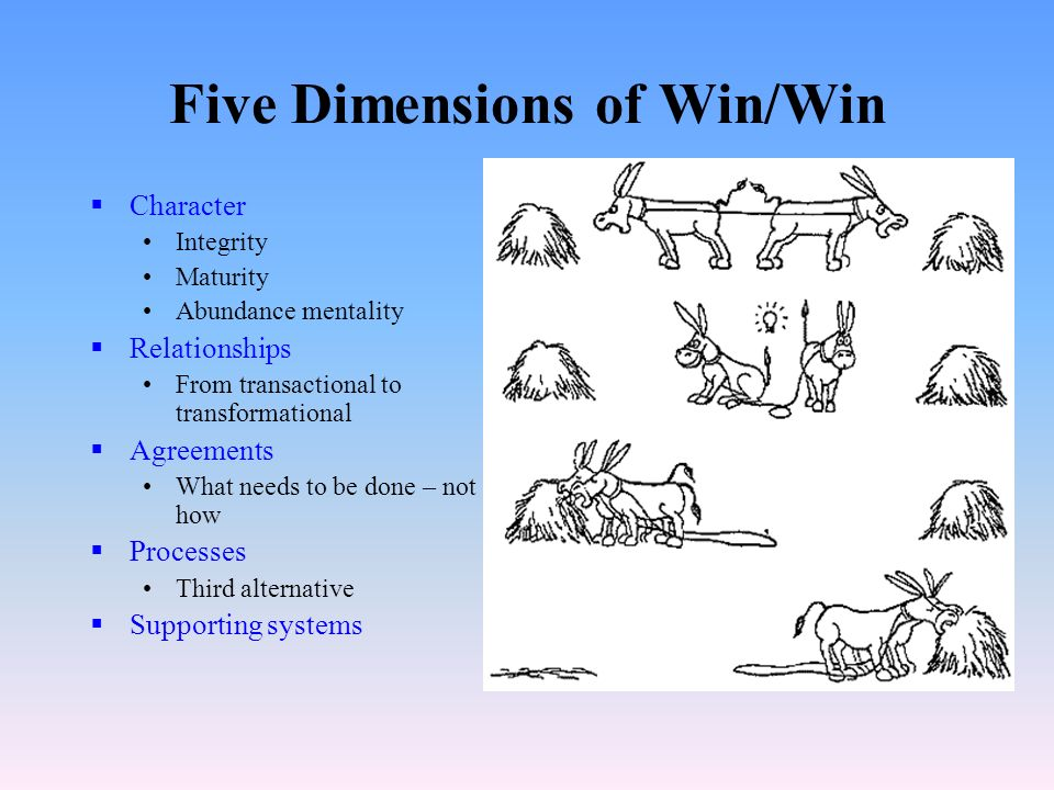 Five Dimensions of Win/Win