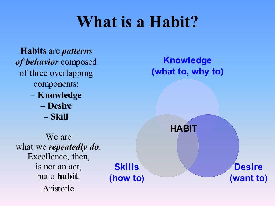 What is a Habit Habits are patterns of behavior composed