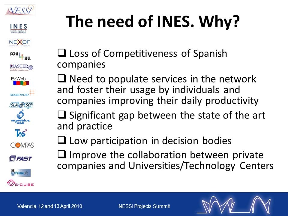 The need of INES. Why Loss of Competitiveness of Spanish companies