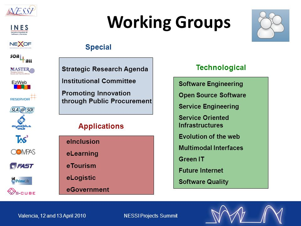 Working Groups Special Technological Applications