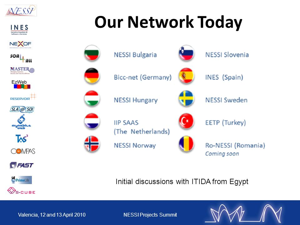 Our Network Today Initial discussions with ITIDA from Egypt